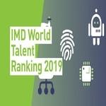 imd rankings